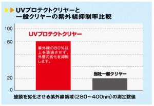 ultraviolet_item_02